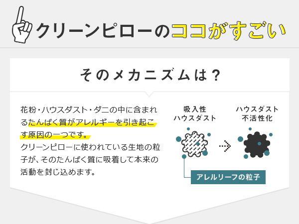 花粉やアレルギーやハウスダスト対策の枕アレルリーフ日本製のアレルリーフの粒子メカニズムの説明