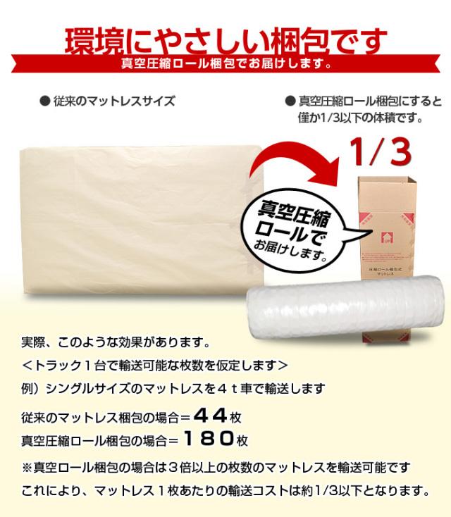 おすすめの薄型軽量マットレスポケットコイル仕様送料無料の配送梱包説明