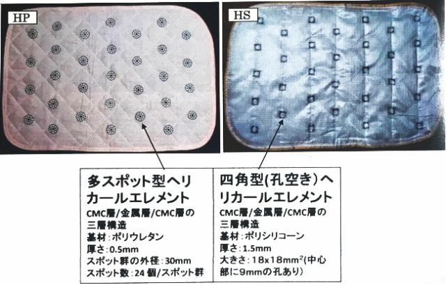 安眠/健康増進用 「CMC ヘリカール 掛け/敷きパッド」 ~螺旋構造をした不思議な炭素繊維カーボンマイクロコイル~