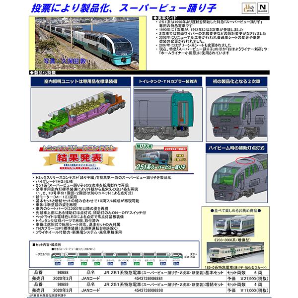 251系「スーパービュー踊り子」(2次車・新塗装)