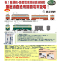 鉄コレナロー80 猫屋線直通用 路面電車+客車セット/路面電車+貨車セット