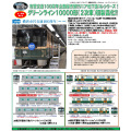 リニア地下鉄道コレクション 横浜市営地下鉄グリーンライン10000形(2次車)4両セット