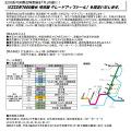 E233系7000番台 埼京線 グレードアップシール