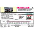 E233系5000番台(京葉線)