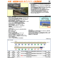 E231系0番台(中央・総武線各駅停車・更新車)