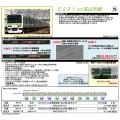 E231系500番台(山手線)