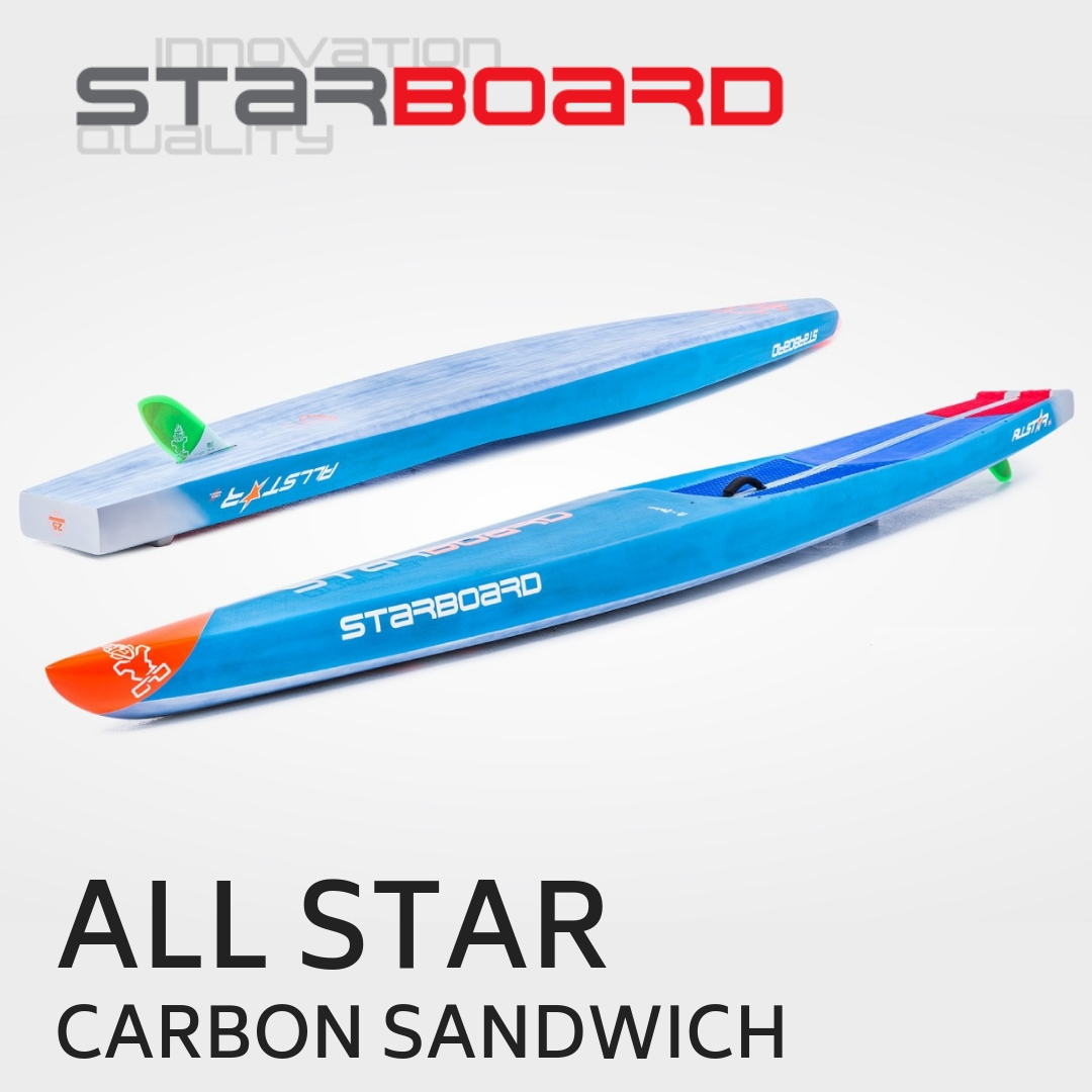 【STARBOARD スターボード】 2019 RACE ALL STAR Carbon Sandwich