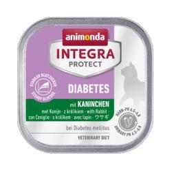 アニモンダ/インテグラ プロテクト/糖尿病ケア/ウサギ