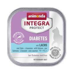 アニモンダ/インテグラ プロテクト/糖尿病ケア/サーモン