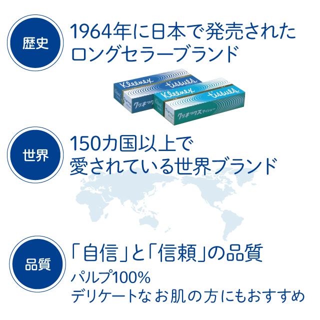 クリネックス5箱パック
