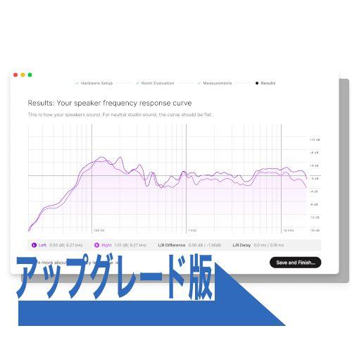 Sonarworks/Upgrade from SoundID Reference Headphone to Speakers & Headphones【オンライン納品】