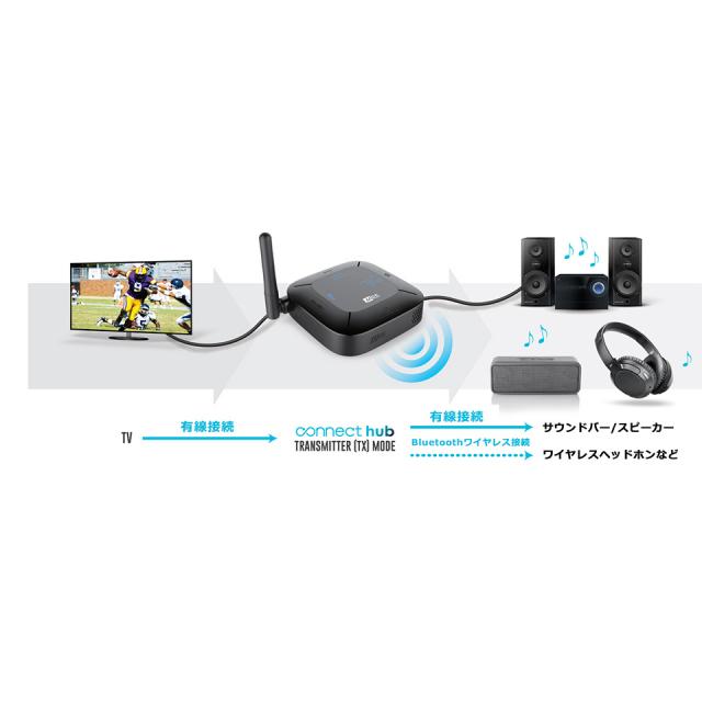 MEE Audio/Connect Hub