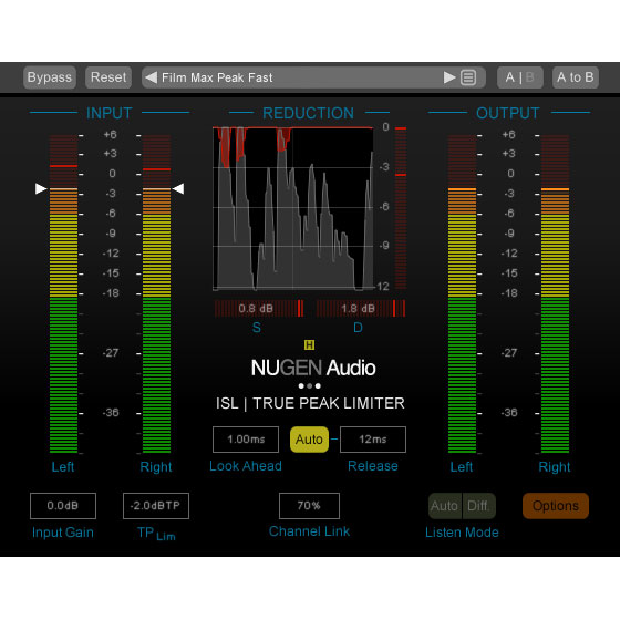 Nugen Audio/ISL 2 ST | True Peak Limiter (stereo only)【オンライン納品】