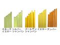 COE32.5,ボロガラス,ボロ,BORO,パイレックス,安価,ホウケイ酸,BOROMAX,NS,ノース,AG,とんぼ玉,ガラス細工,バーナー,工芸