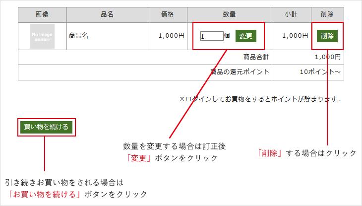 ご注文商品の確認 画面イメージ