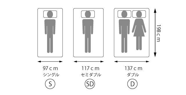 マットレスサイズs-d