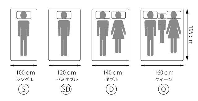 マットレスサイズs-q