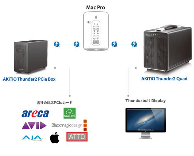 thunderbolt2-4k-workflow3