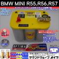BMW MINI R55、R56、R57 D1000S 無改造セット