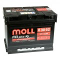 moll / モル m3 plus K2 83062