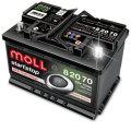 MOLL EFB 82070 バッテリー