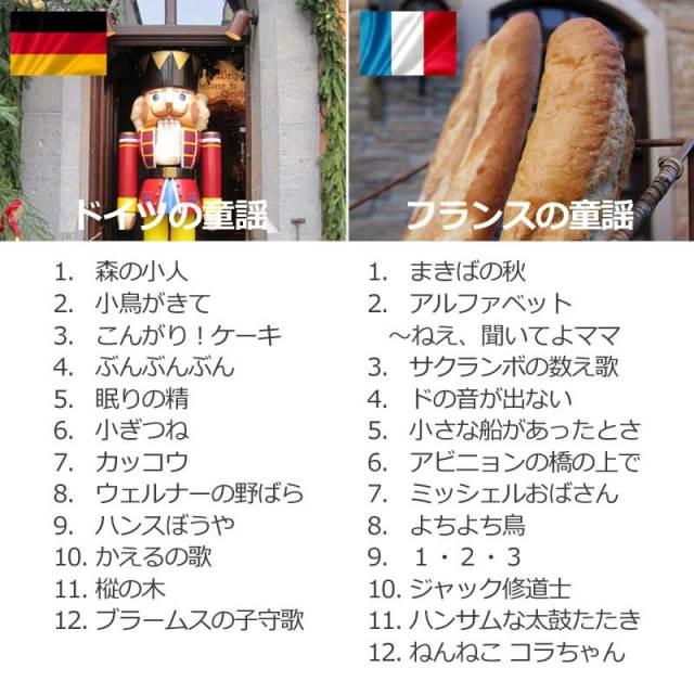 ドイツ・フランスの童謡