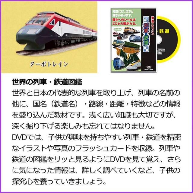 世界の列車・鉄道図鑑