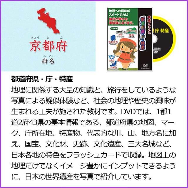 都道府県・庁・特産