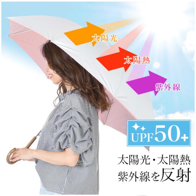 マイナス22℃ひんやり日傘