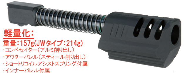 WII TECH  Hitman 仕様 コンペンセイターセット 東京マルイ HK45対応