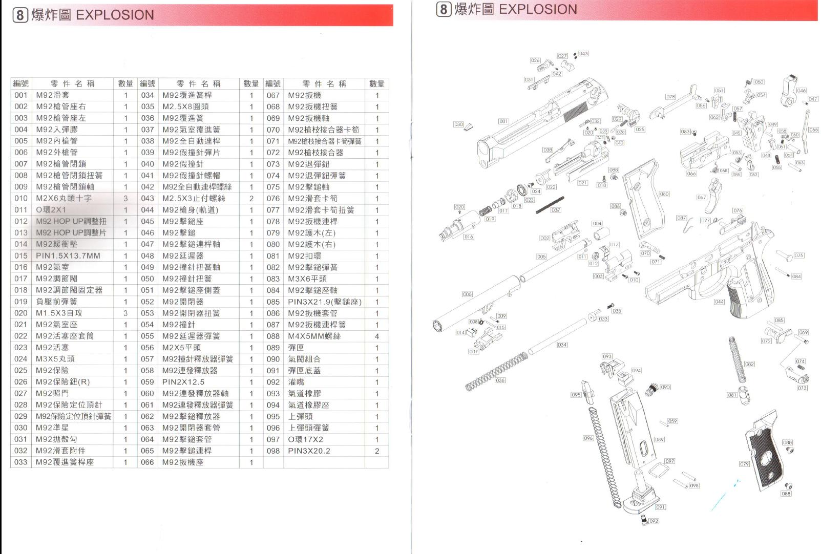 WE M92 Gen2 GBB用 ランヤードリング BK No.81