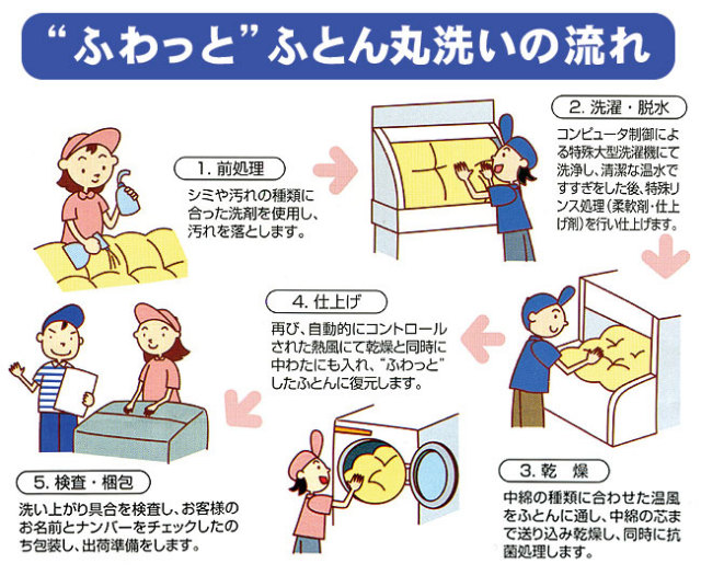 丸洗い02