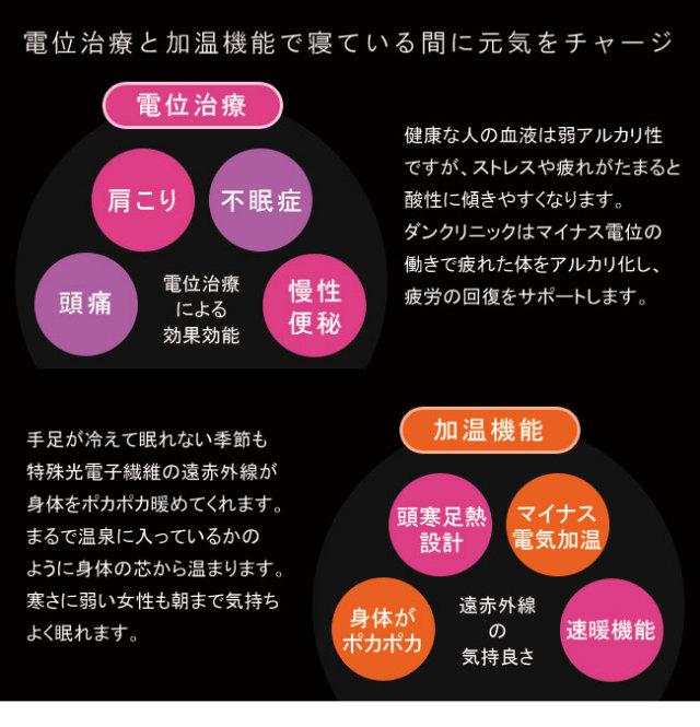ダンクリニックの姉妹製品「リケア」02