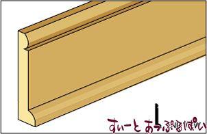 ドールハウス用パーツ ベースボード CLA70298