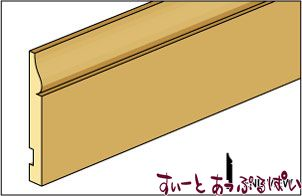 ドールハウス用パーツ ベースボード CLA77042