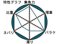 ウキダンゴX_3