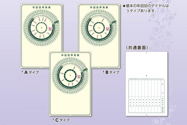 【仏具 進物用】年回忌早見表 (没2009年~2067年) 50枚セット