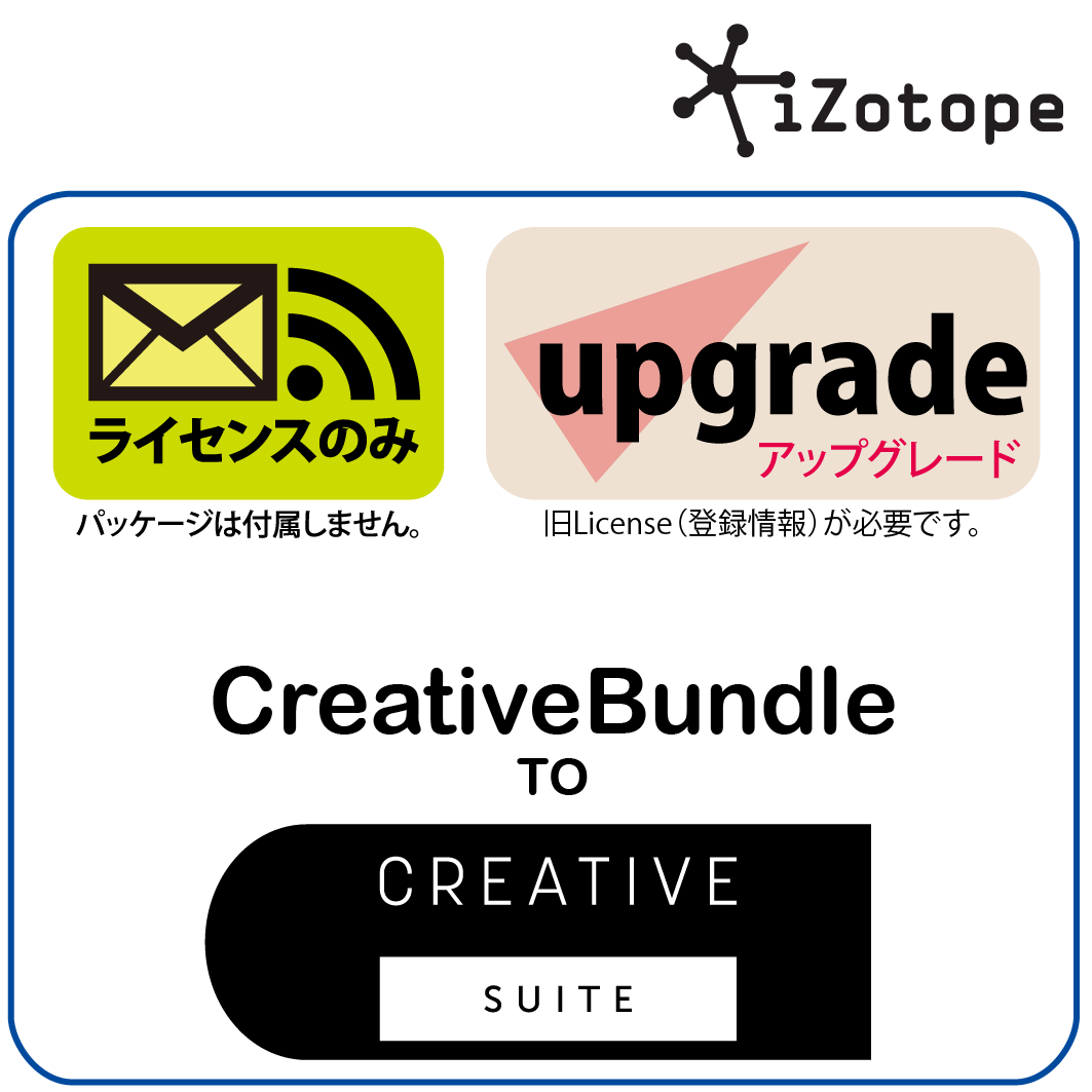 Creative Bundle to Creative Suite UPG