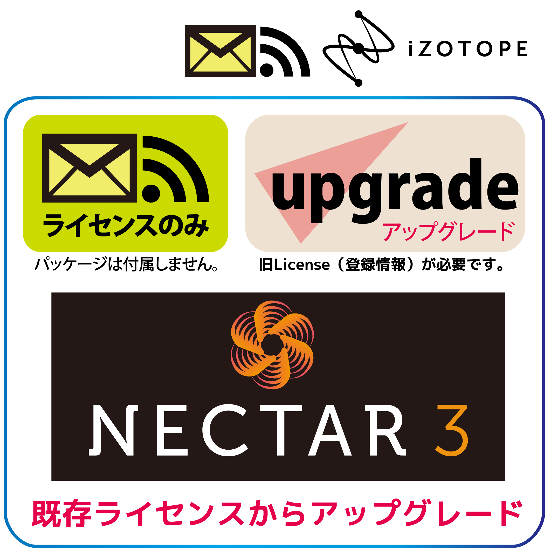 Nectar 3 UPG from MPS 1