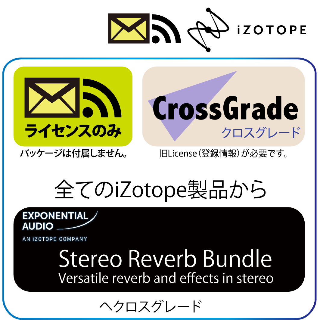 ANY iZotope to Exponential Audio Stereo Reverb Bundle Crossgrade