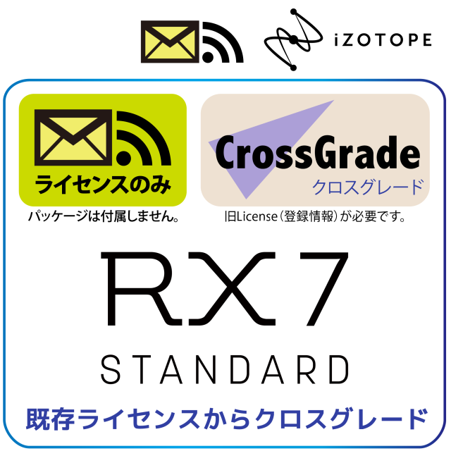ANY EL/STD/ADV to RX7 STD Crossgrade