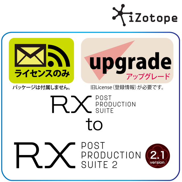 RX PPS1 to RX PPS2.1 UPG