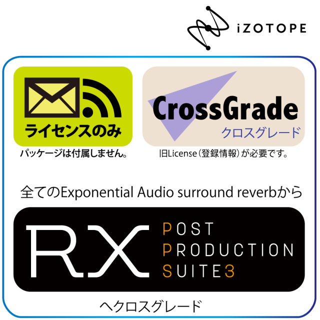 ANY Exponential Audio surround reverb to RX PPS3 Crossgrade