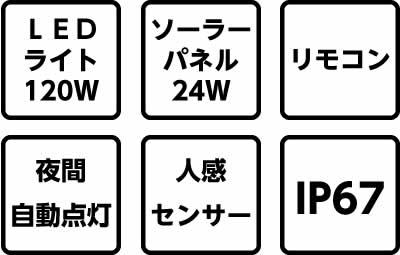 L11 120W ソーラーLEDライト