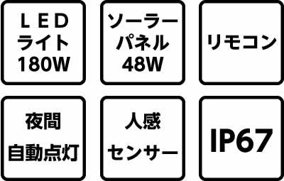 L12 180W ソーラーLEDライト