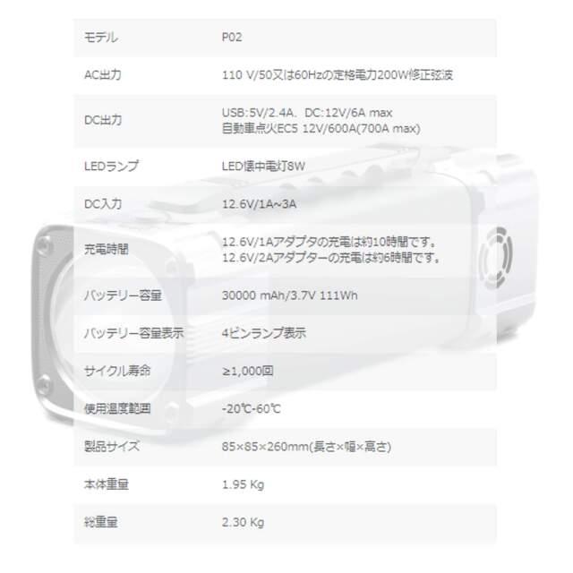 ポータブル電源・蓄電池 111Wh