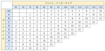 ゴールド-プラチナ-プレミアサイズ表