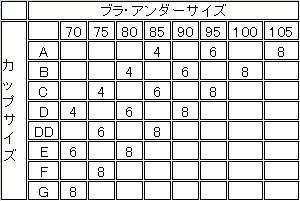 シルバーサイズ表