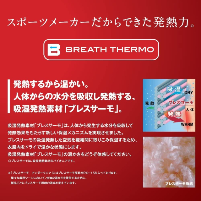 吸熱発熱素材〈ブレスサーモ〉のしくみ