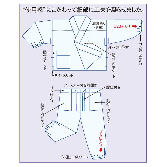 秋冬春用 京別織 ウール混 作務衣 仕立て図
